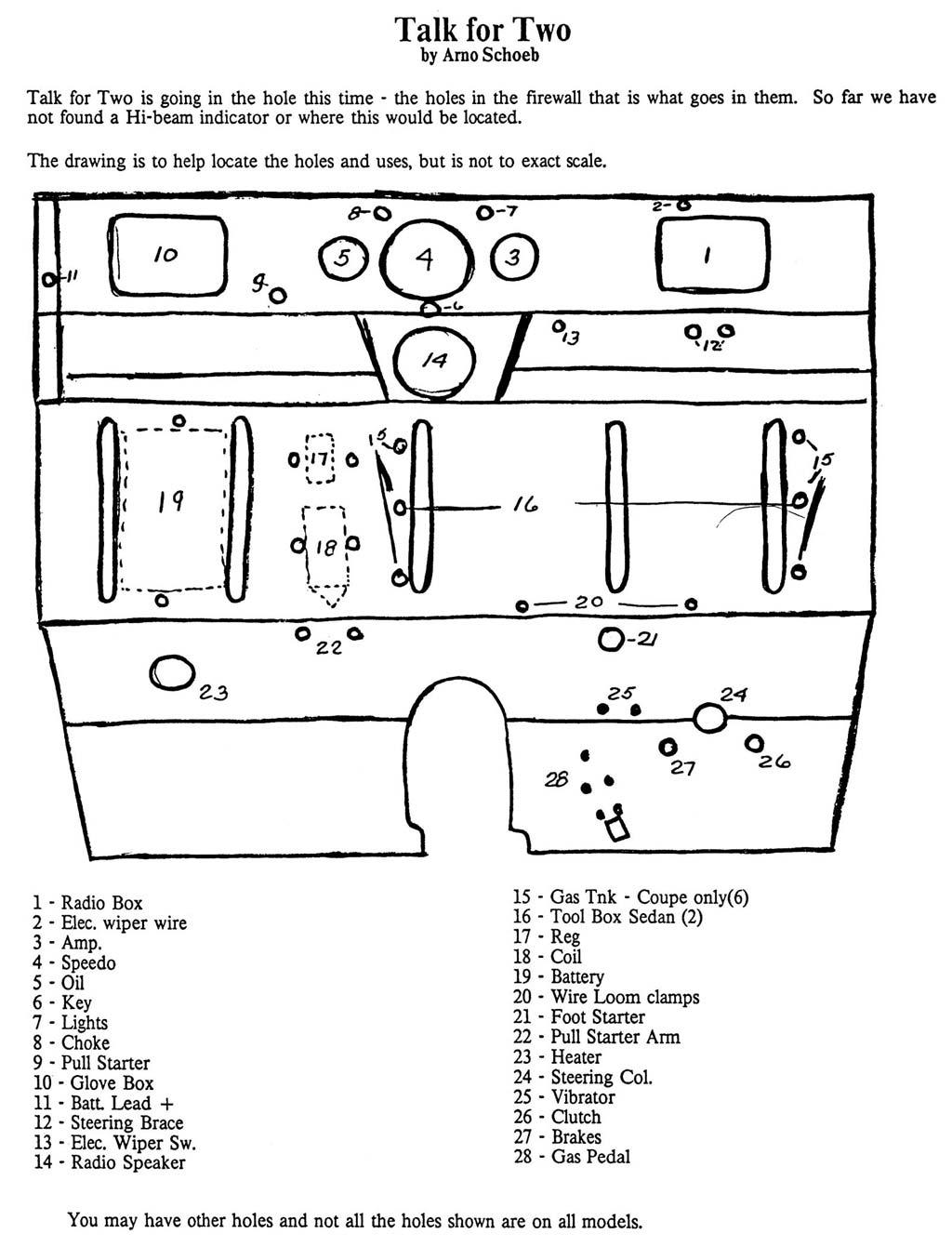 Details On Crosley Prewar Models 1939